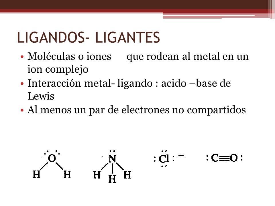 LIGANDOS- LIGANTES Moléculas o iones que rodean al metal en un ion complejo. Interacción metal- ligando : acido –base de Lewis.