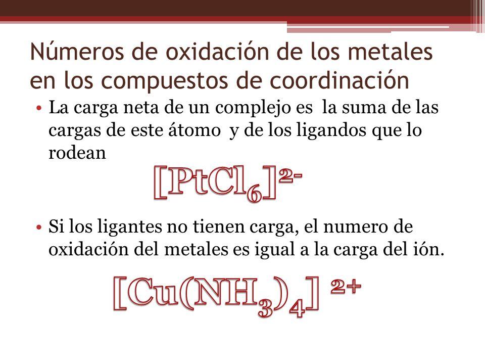 Números de oxidación de los metales en los compuestos de coordinación