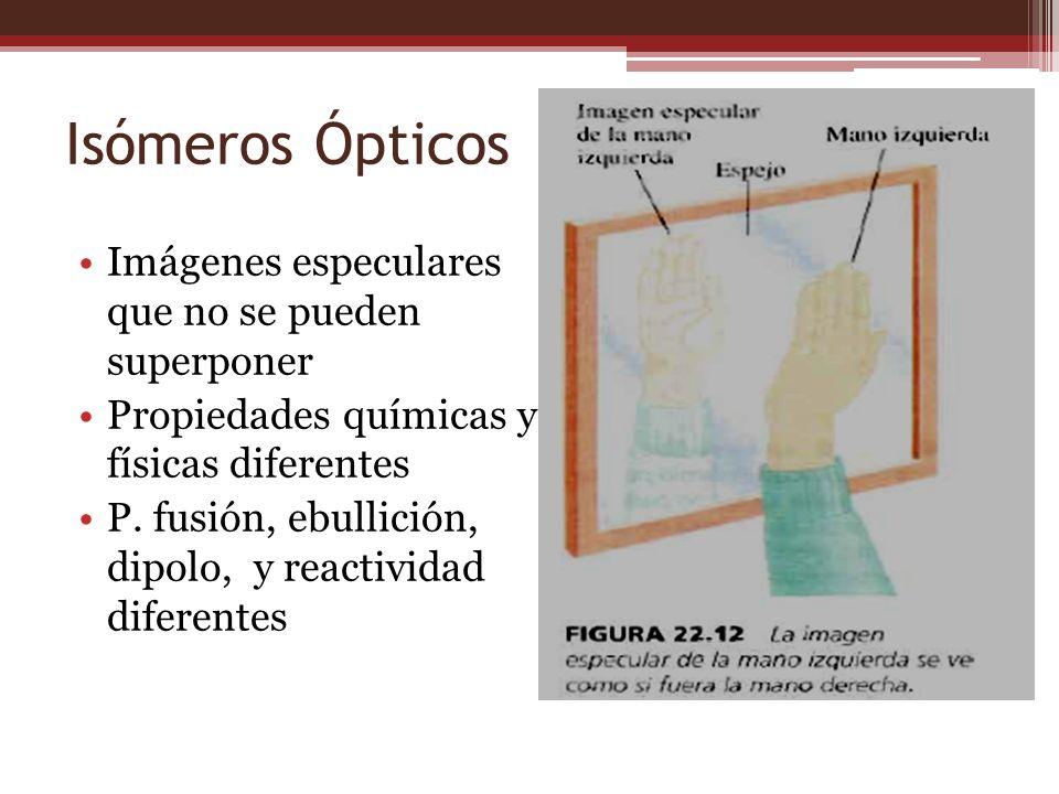 Isómeros Ópticos Imágenes especulares que no se pueden superponer