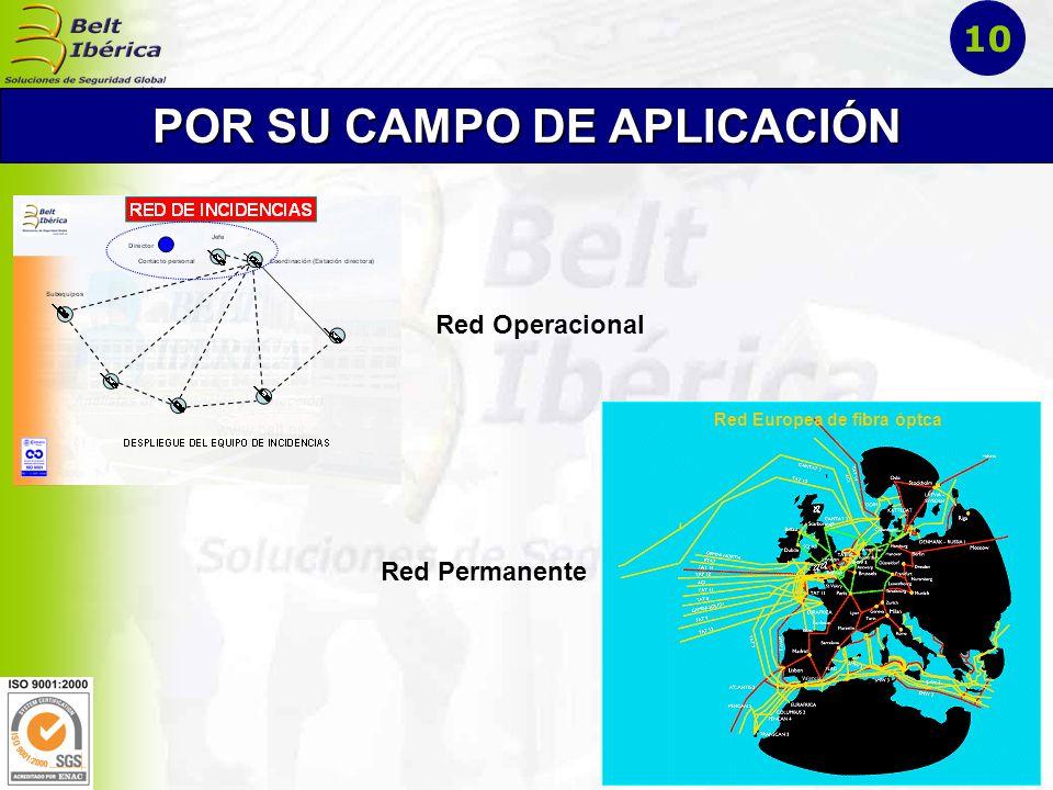POR SU CAMPO DE APLICACIÓN Red Europea de fibra óptca