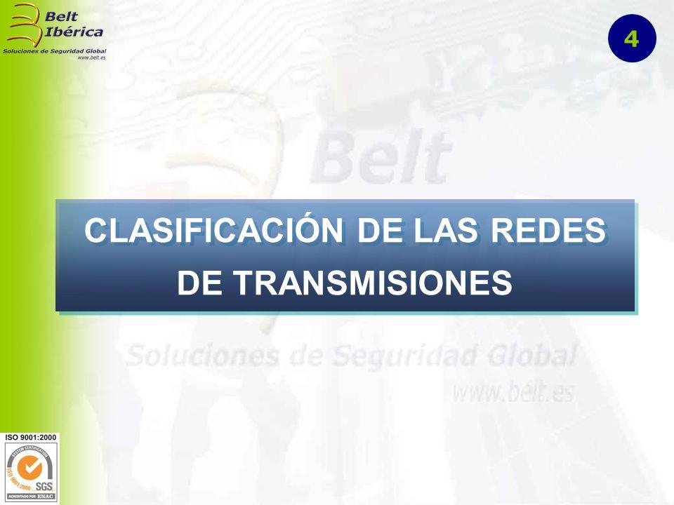 CLASIFICACIÓN DE LAS REDES DE TRANSMISIONES