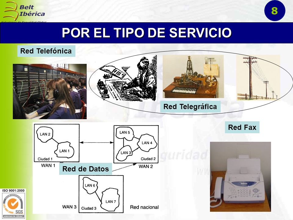 POR EL TIPO DE SERVICIO 8 Red Telefónica Red Telegráfica Red Fax