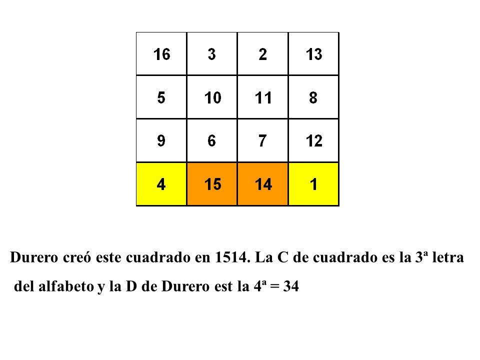 Durero creó este cuadrado en 1514. La C de cuadrado es la 3ª letra