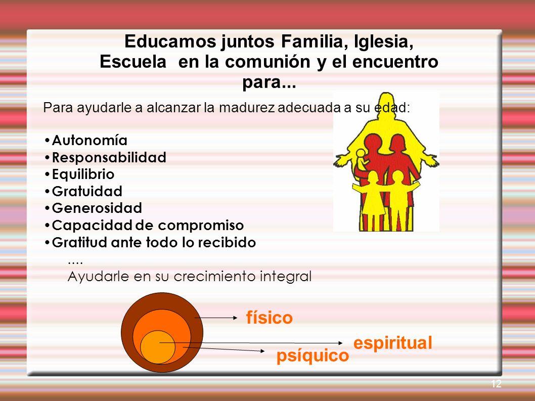Educamos juntos Familia, Iglesia, Escuela en la comunión y el encuentro para...