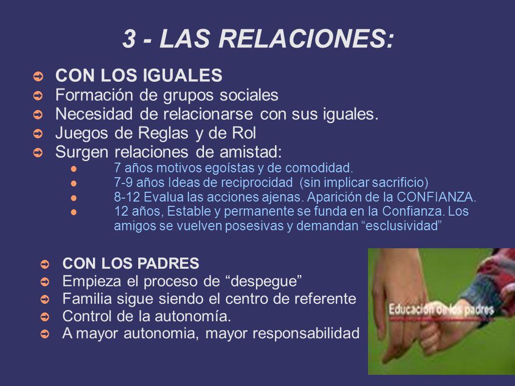 3 - LAS RELACIONES: CON LOS IGUALES Formación de grupos sociales