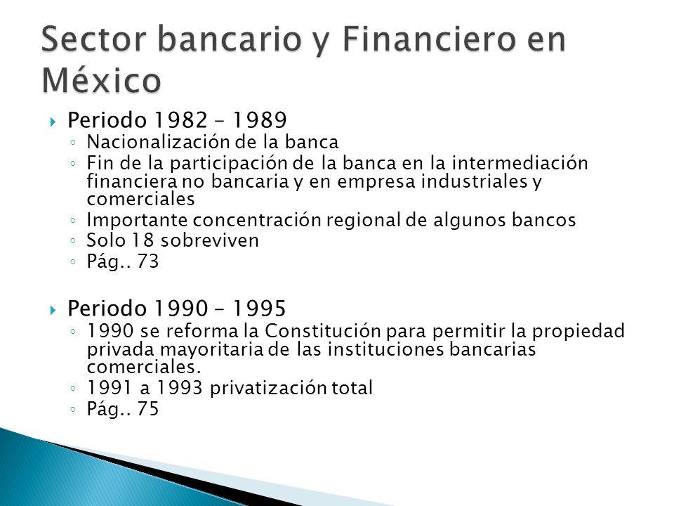 Sector bancario y Financiero en México