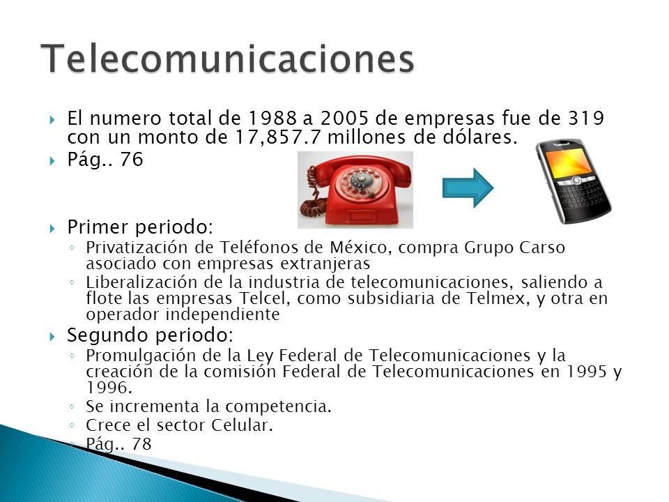 Telecomunicaciones El numero total de 1988 a 2005 de empresas fue de 319 con un monto de 17,857.7 millones de dólares.