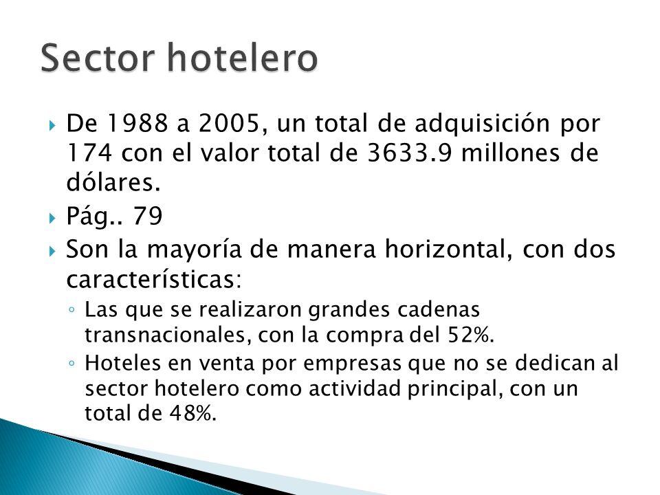 Sector hotelero De 1988 a 2005, un total de adquisición por 174 con el valor total de 3633.9 millones de dólares.