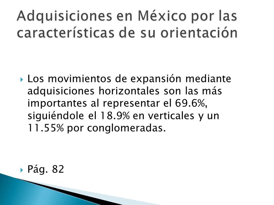 Adquisiciones en México por las características de su orientación