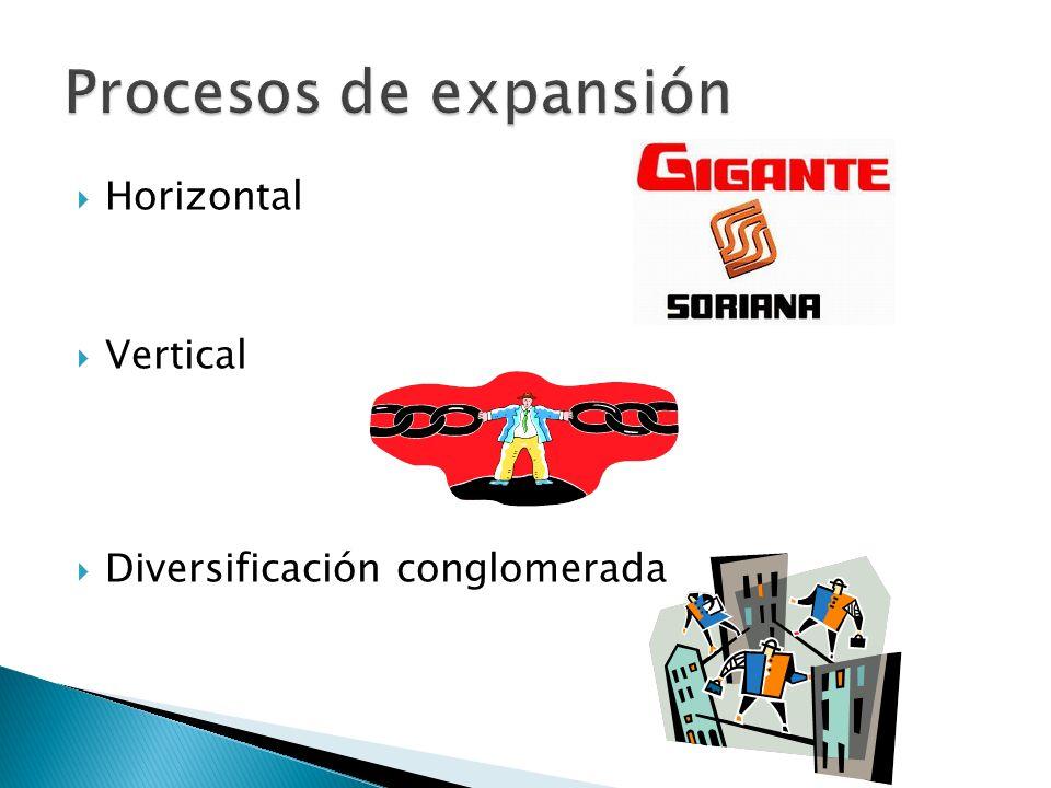Procesos de expansión Horizontal Vertical Diversificación conglomerada