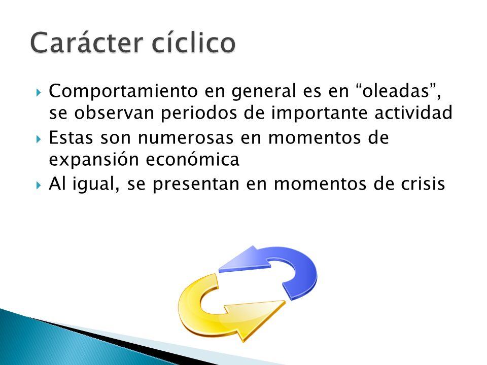 Carácter cíclico Comportamiento en general es en oleadas , se observan periodos de importante actividad.