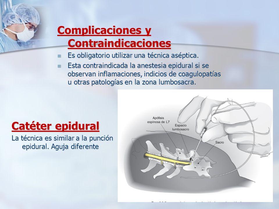 Complicaciones y Contraindicaciones