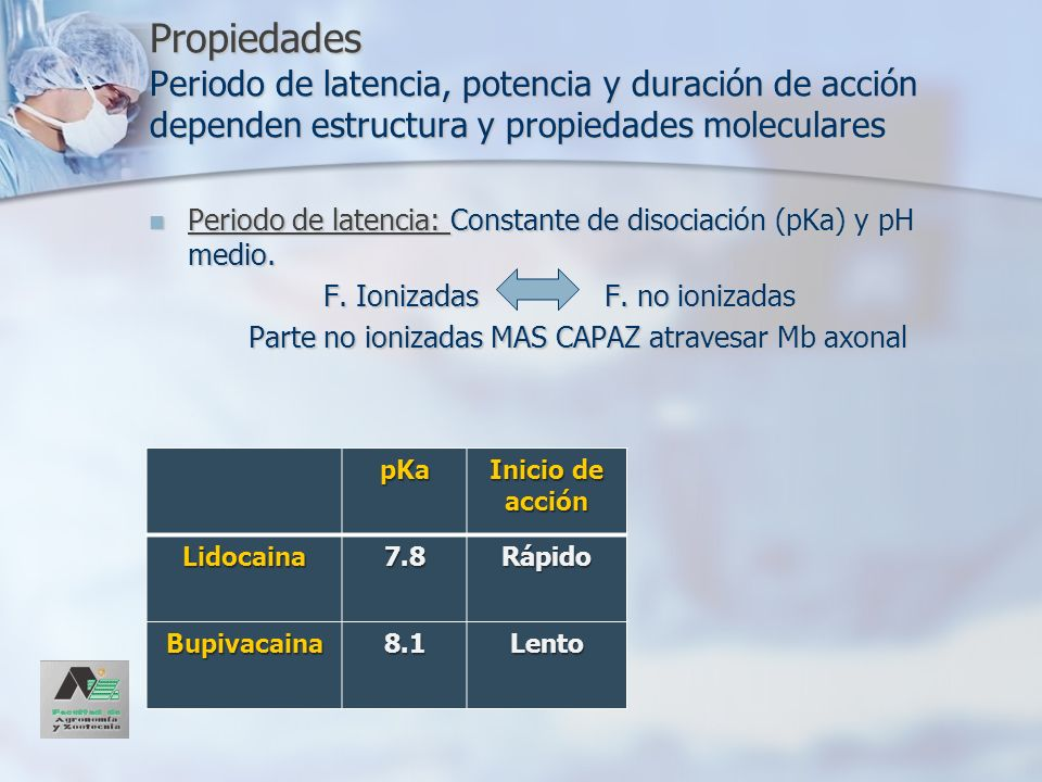F. Ionizadas F. no ionizadas