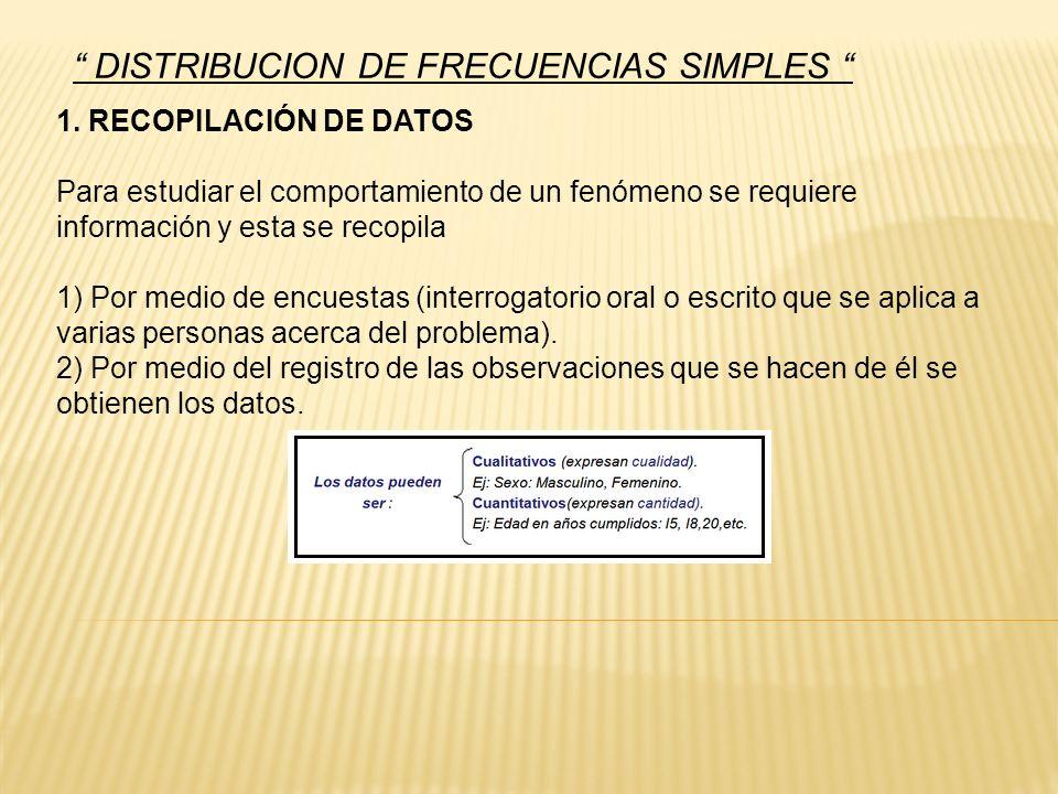 DISTRIBUCION DE FRECUENCIAS SIMPLES