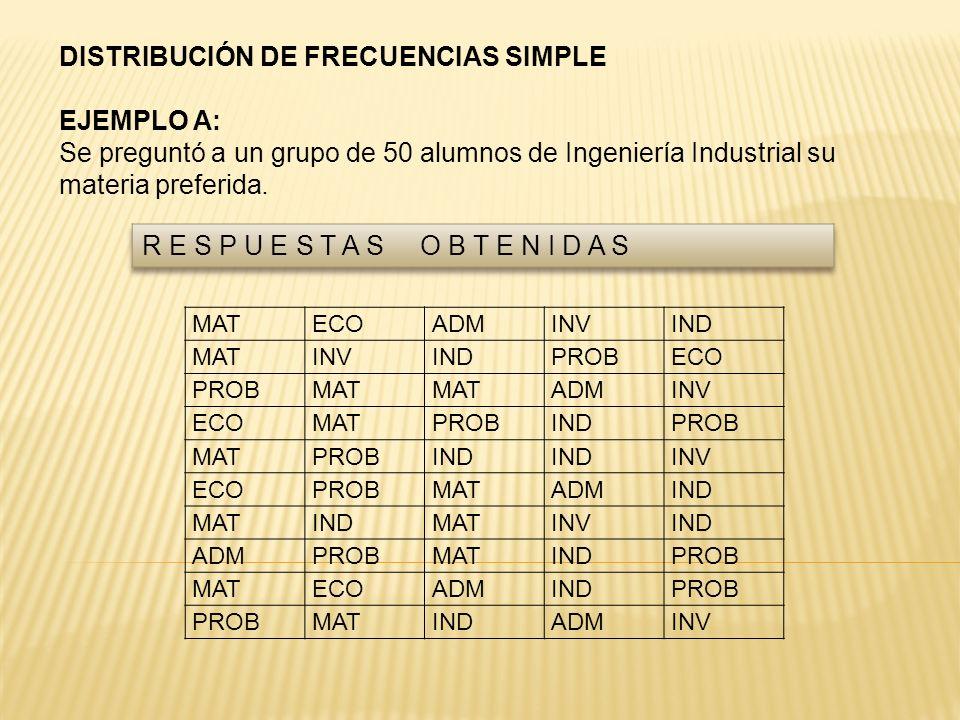 DISTRIBUCIÓN DE FRECUENCIAS SIMPLE