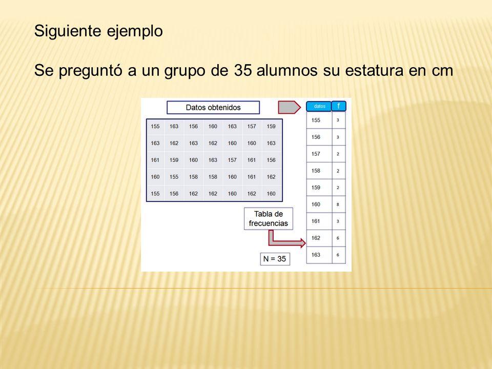 Siguiente ejemplo Se preguntó a un grupo de 35 alumnos su estatura en cm