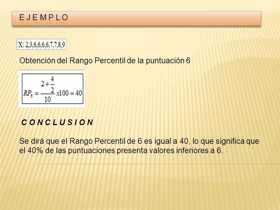 Obtención del Rango Percentil de la puntuación 6