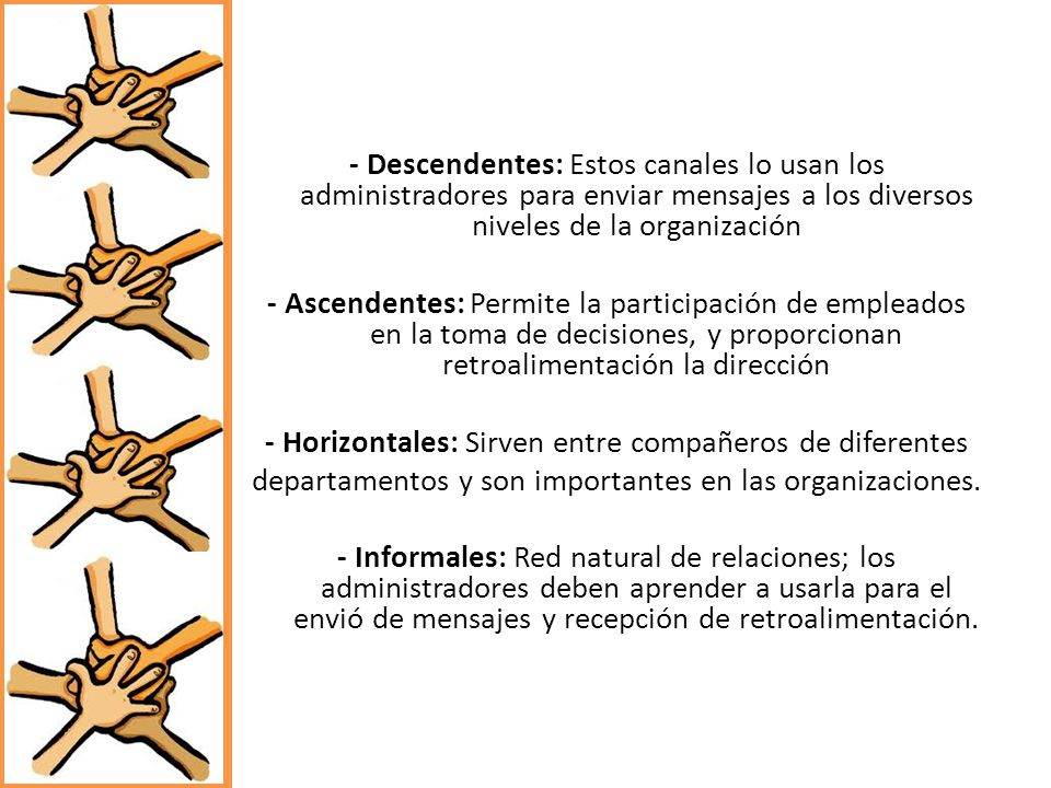 - Descendentes: Estos canales lo usan los administradores para enviar mensajes a los diversos niveles de la organización - Ascendentes: Permite la participación de empleados en la toma de decisiones, y proporcionan retroalimentación la dirección - Horizontales: Sirven entre compañeros de diferentes departamentos y son importantes en las organizaciones.
