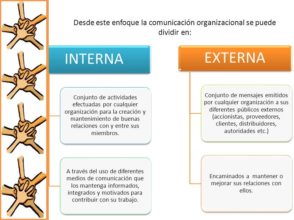 Desde este enfoque la comunicación organizacional se puede dividir en: