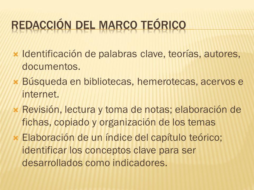 Redacción del Marco Teórico
