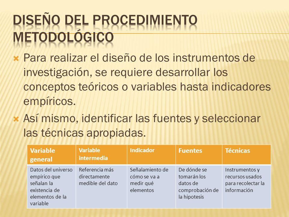 Diseño del procedimiento metodológico