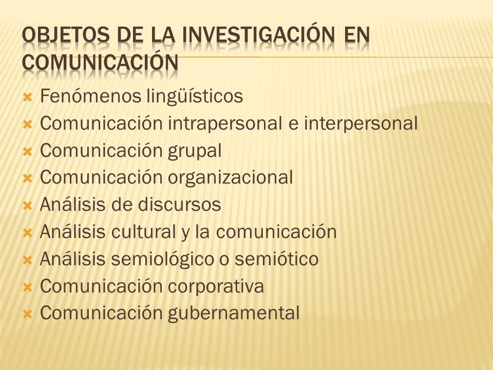 Objetos de la investigación en comunicación