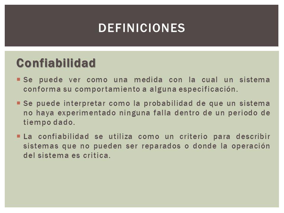 Definiciones Confiabilidad