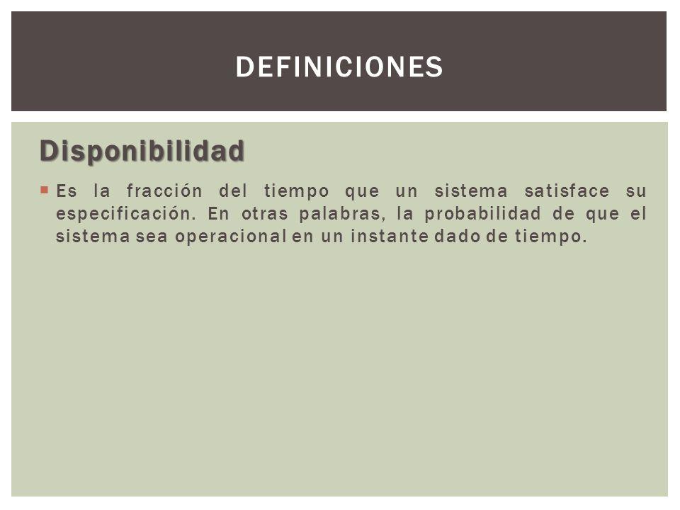 Definiciones Disponibilidad