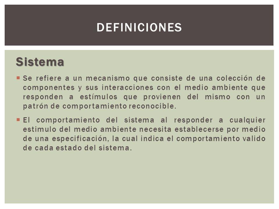 Definiciones Sistema.