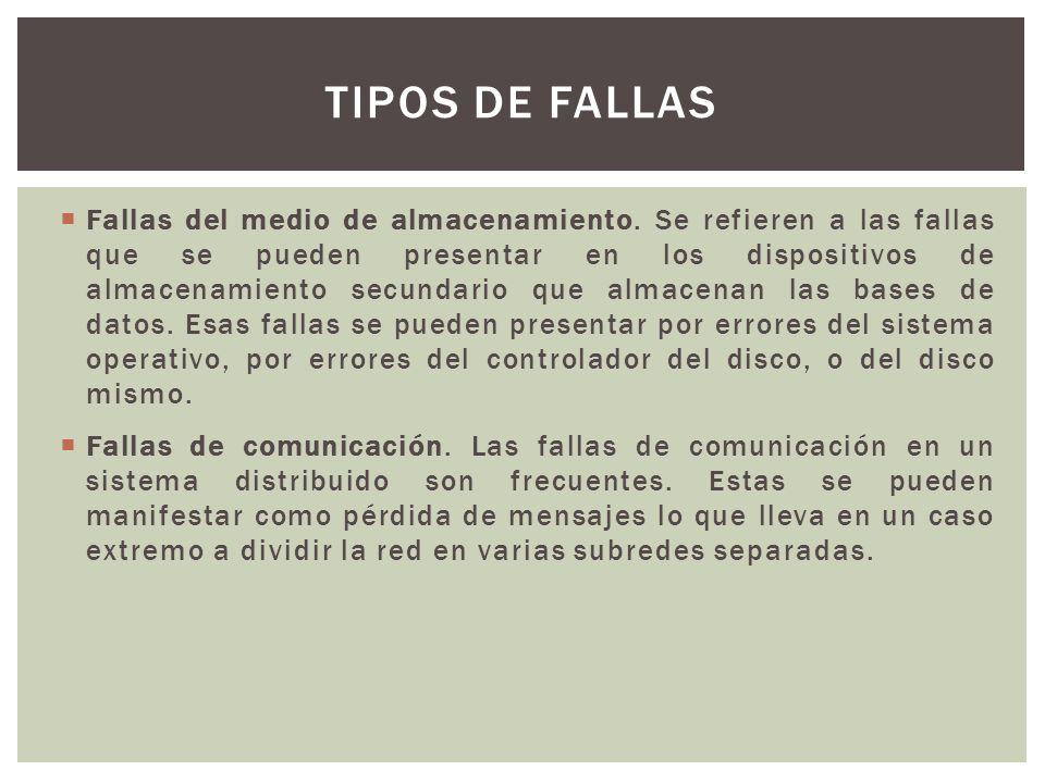 Tipos de fallas