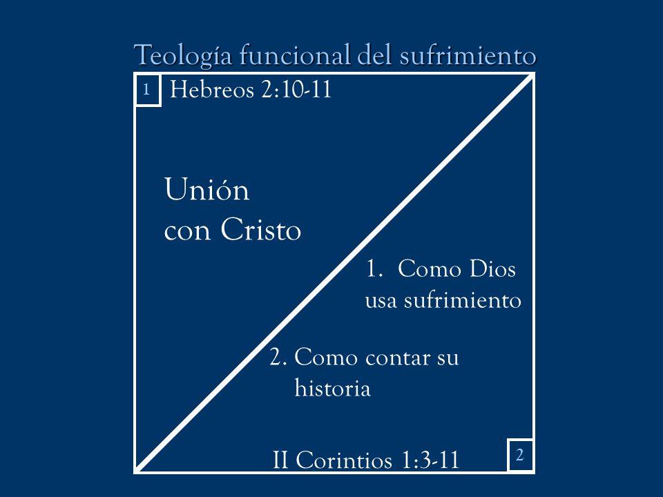 Unión con Cristo Teología funcional del sufrimiento Hebreos 2:10-11