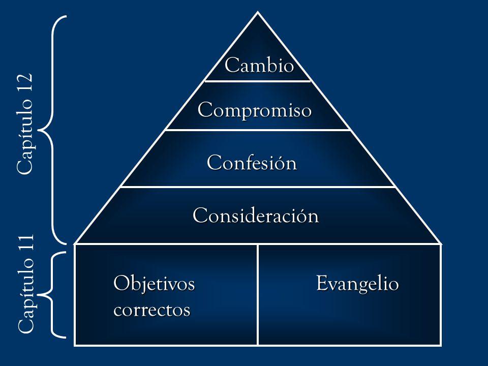 Right Goals Gospel. Consideración. Confesión. Compromiso. Cambio. Objetivos. correctos. Evangelio.