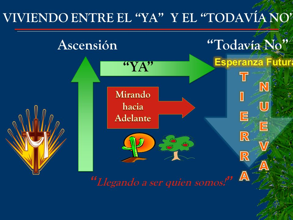 VIVIENDO ENTRE EL YA Y EL TODAVÍA NO