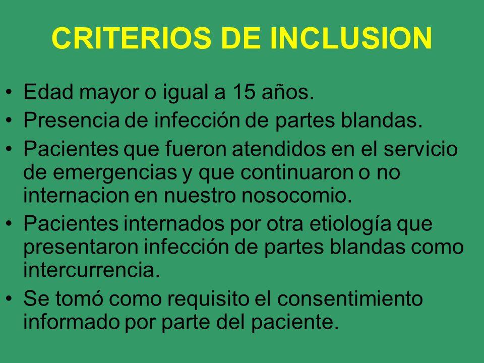 CRITERIOS DE INCLUSION