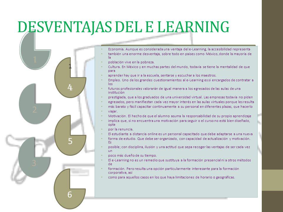 DESVENTAJAS DEL E LEARNING