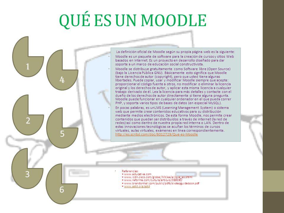 QUÉ ES UN MOODLE 1. La definición oficial de Moodle según su propia página web es la siguiente: