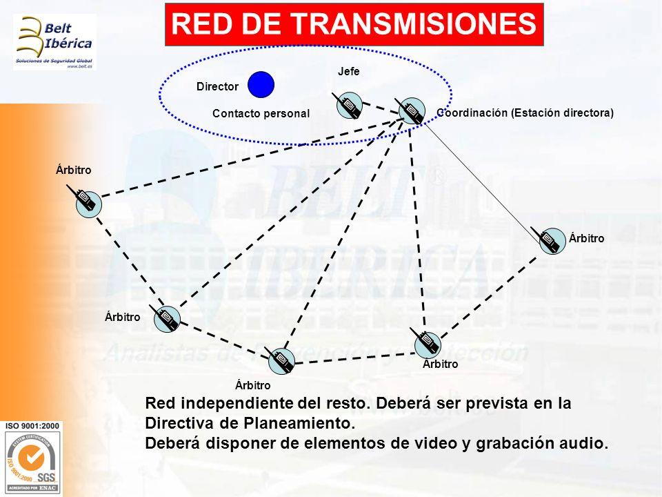 RED DE TRANSMISIONES Jefe. Director. Contacto personal. Coordinación (Estación directora) Árbitro.