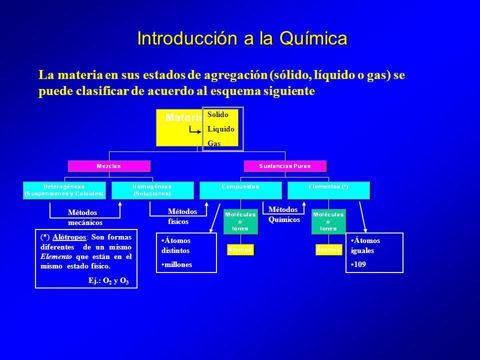 Introducción a la Química
