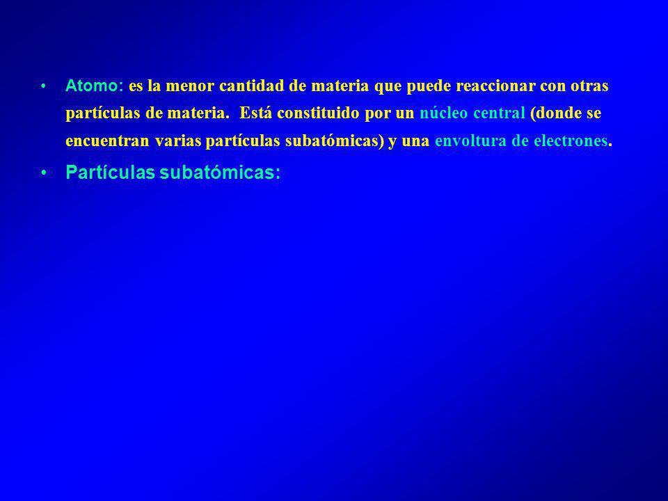 Partículas subatómicas: