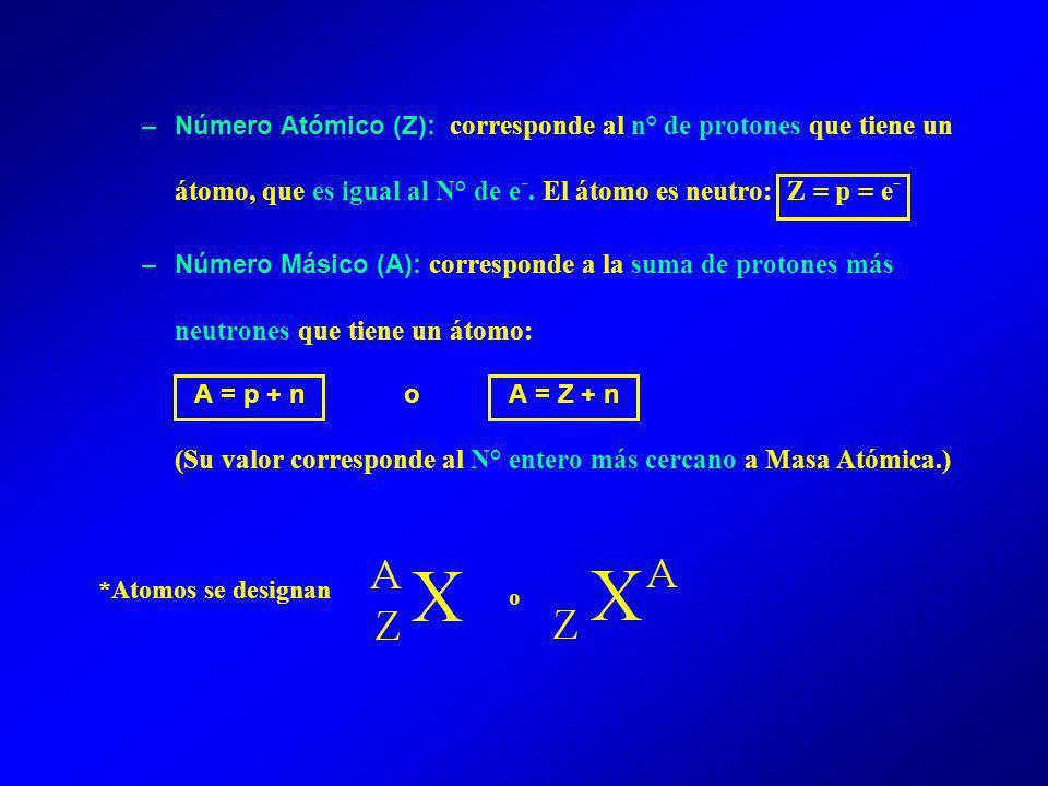 Número Atómico (Z): corresponde al n° de protones que tiene un átomo, que es igual al N° de e-. El átomo es neutro: Z = p = e-