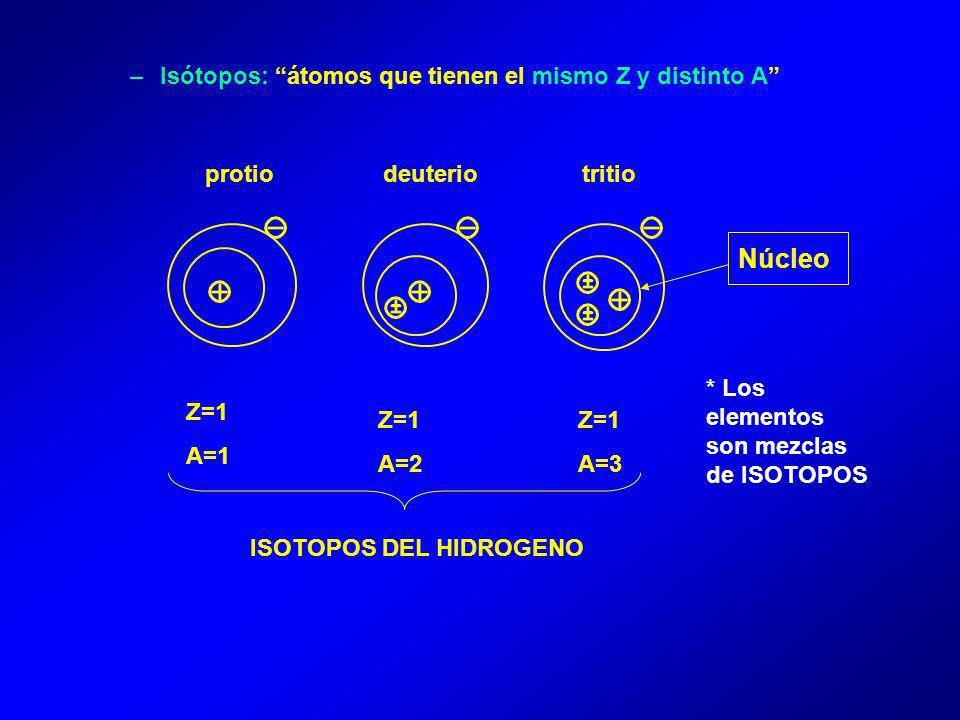 Núcleo Isótopos: átomos que tienen el mismo Z y distinto A
