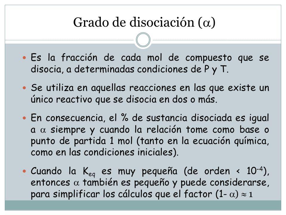 Grado de disociación ()