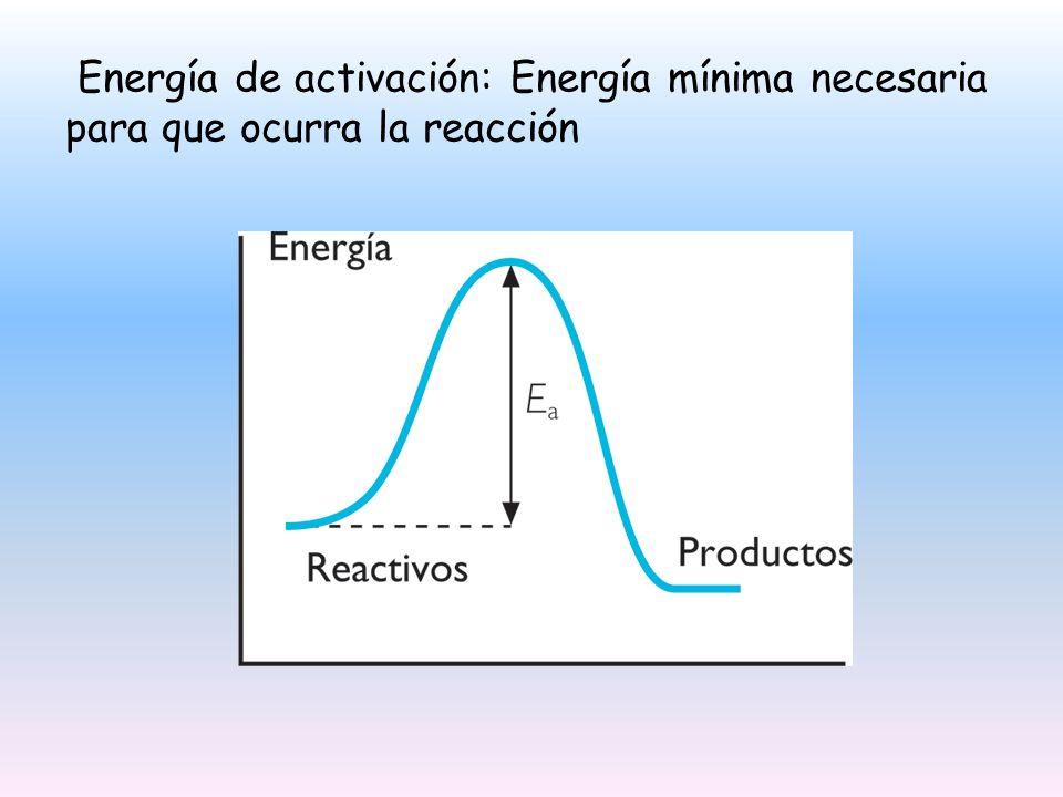 Energía de activación: Energía mínima necesaria para que ocurra la reacción