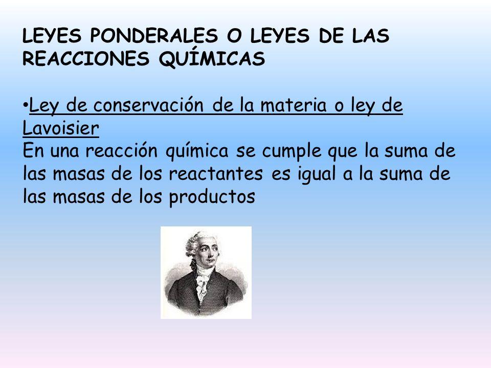LEYES PONDERALES O LEYES DE LAS REACCIONES QUÍMICAS
