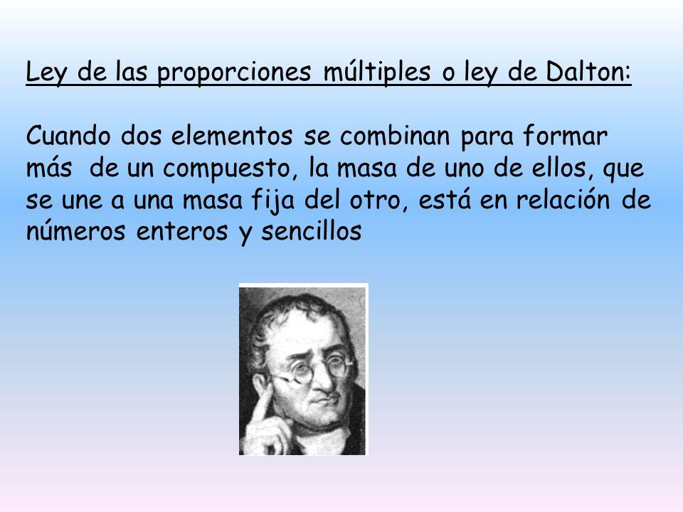 Ley de las proporciones múltiples o ley de Dalton:
