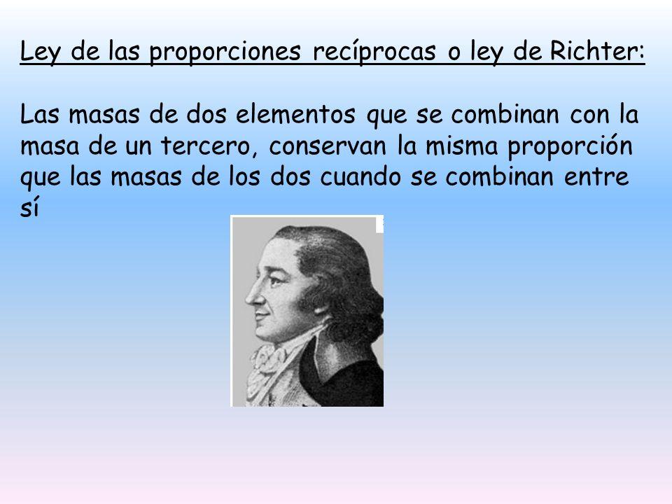 Ley de las proporciones recíprocas o ley de Richter: