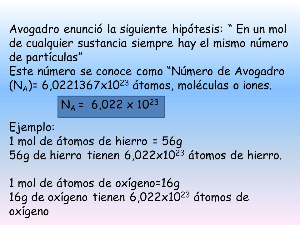 Avogadro enunció la siguiente hipótesis: En un mol de cualquier sustancia siempre hay el mismo número de partículas