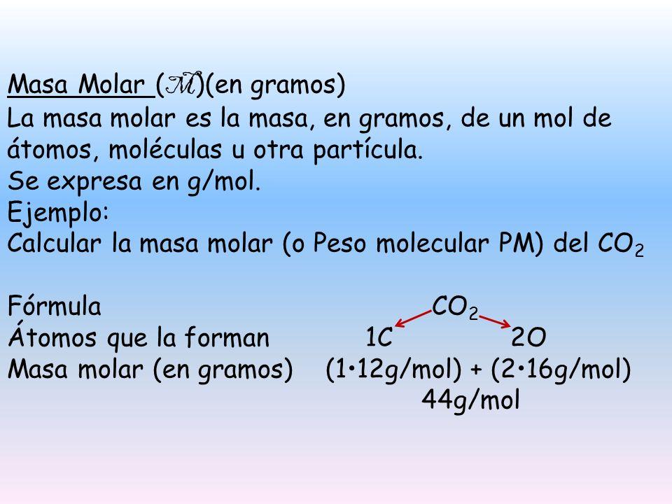 Masa Molar (M)(en gramos)