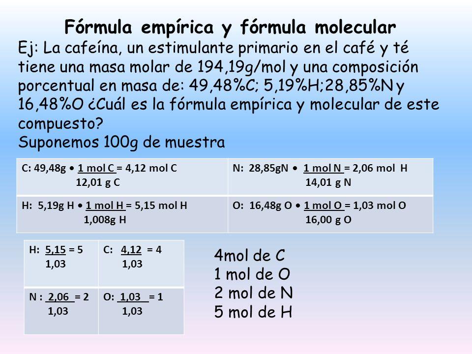 Fórmula empírica y fórmula molecular