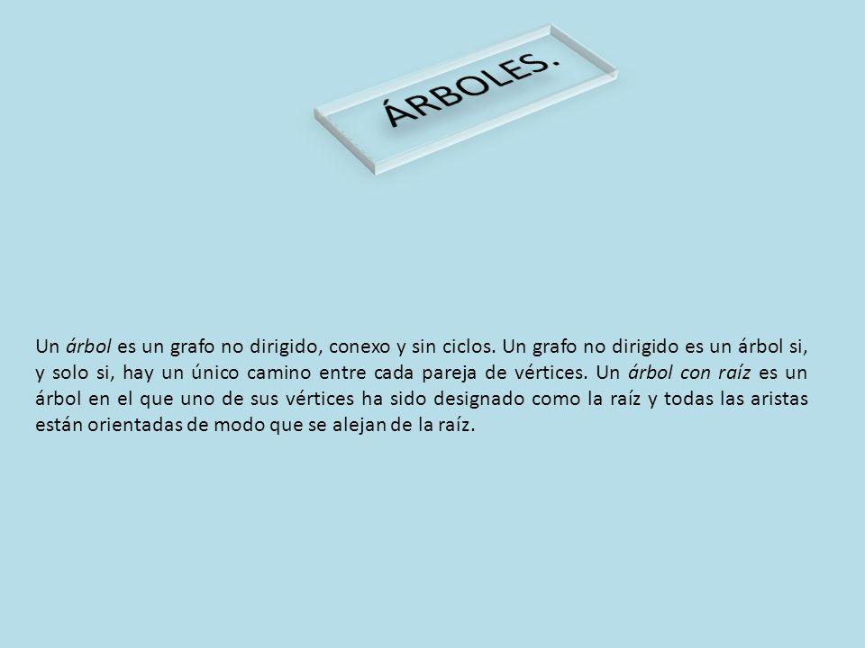 ÁRBOLES.